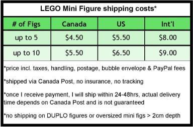 LEGO shipping chart, 2014-03